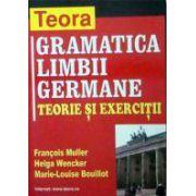 Gramatica limbii germane