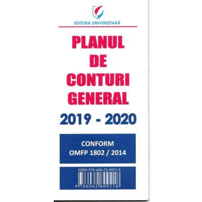 Planul de Conturi General 2019-2020, Conform OMFP 1802/2014